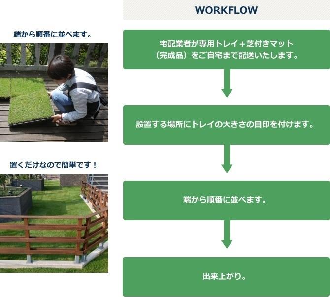 オクシバくんの施工手順の図解