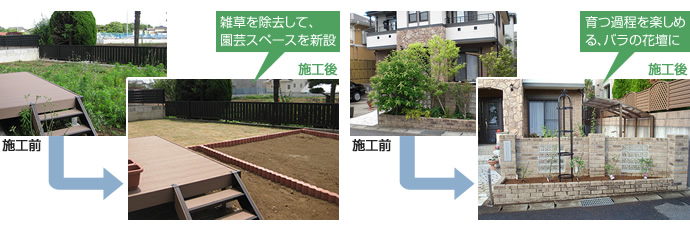 雑草を除去して、園芸スペースを追加。花壇の内容を入替。