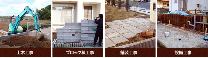 土木工事、ブロック積工事、舗装工事、設備工事:施工事例