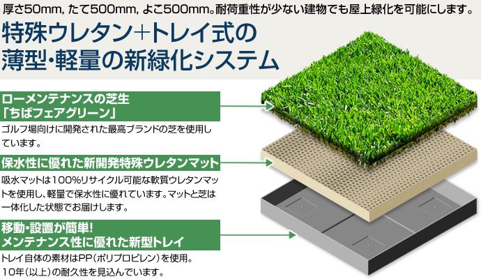 特殊ウレタン+トレイ式の 薄型・軽量の新緑化システム