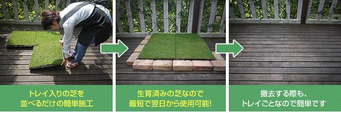 芝生トレイを並べるだけの簡単施工、撤去も簡単です